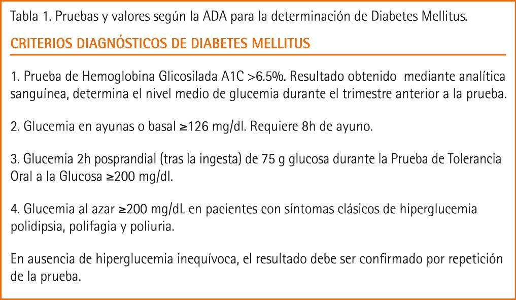diagnóstico de diabetes hga1c
