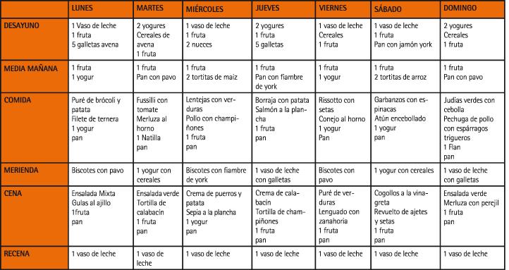tabla_pág31